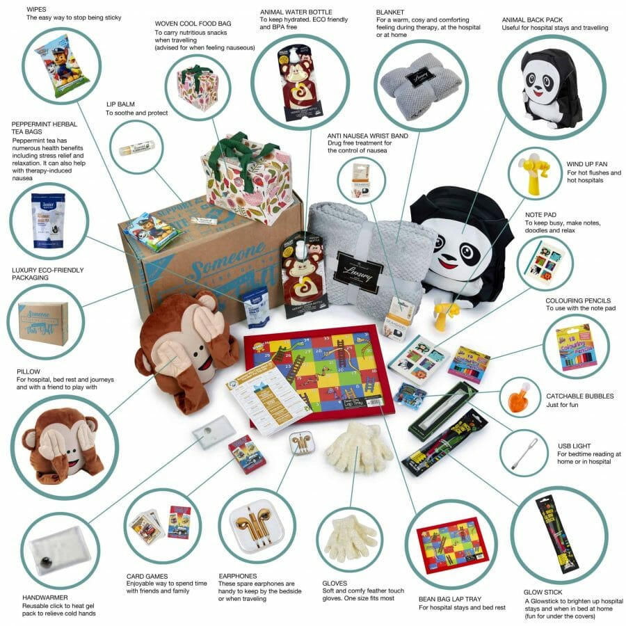 What Is In The Animal Kingdom Cancer Patient Hamper For Kids?