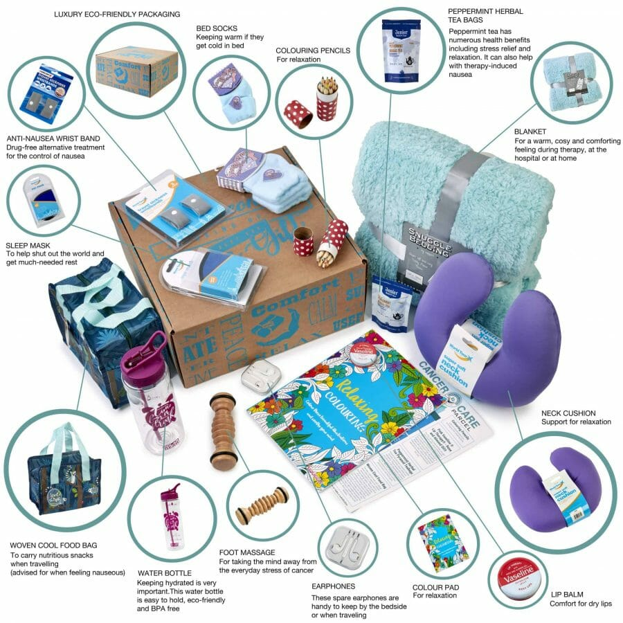 What Is In The Deluxe Breast Cancer Hamper?