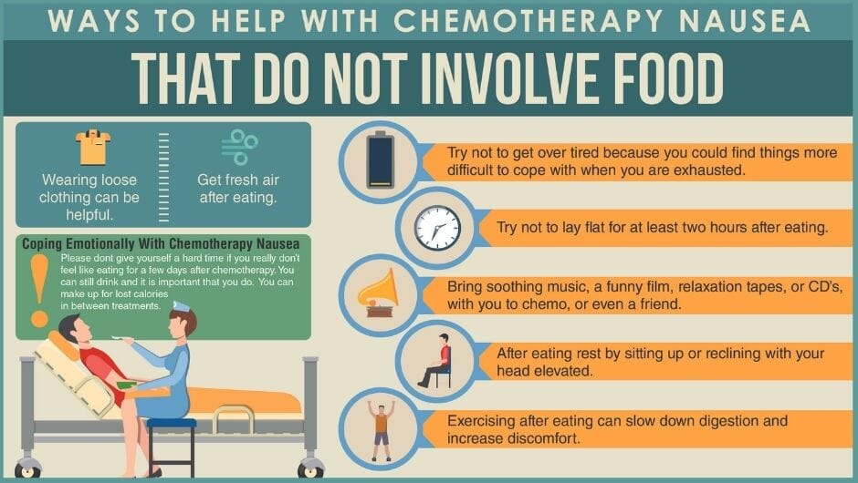 Ways To Help With Chemo Nausea That Do Not Involve Food