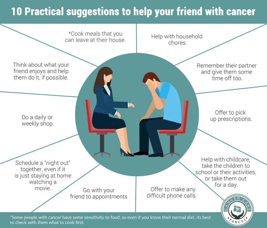 10 Practical Suggestions To Help Someone With Cancer