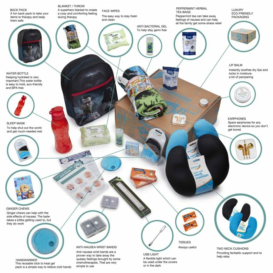 What Is In The Gift Hamper For Teens With Cancer?