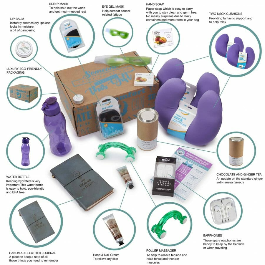 Contents Of Cancer Care Parcel For A Woman