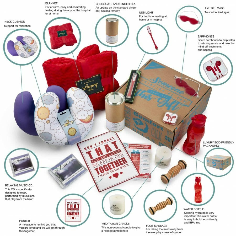 What Is Inside The Love Package For Cancer Patients?