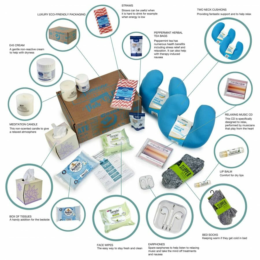What Is In The Gift Hamper For Terminally Ill Cancer Patients?