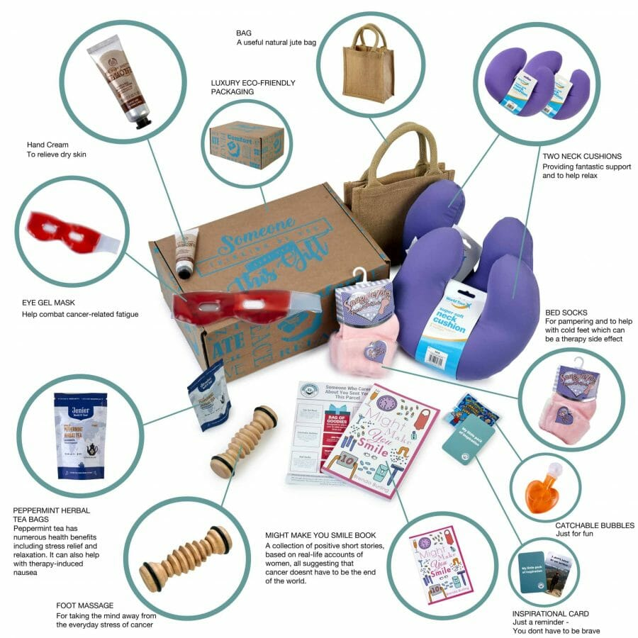 What Is In The Cancer Goodie Box For Women?