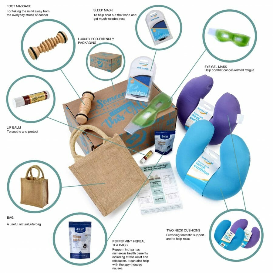 What Is In The Pamper Gift Package For Adult Cancer Patients?