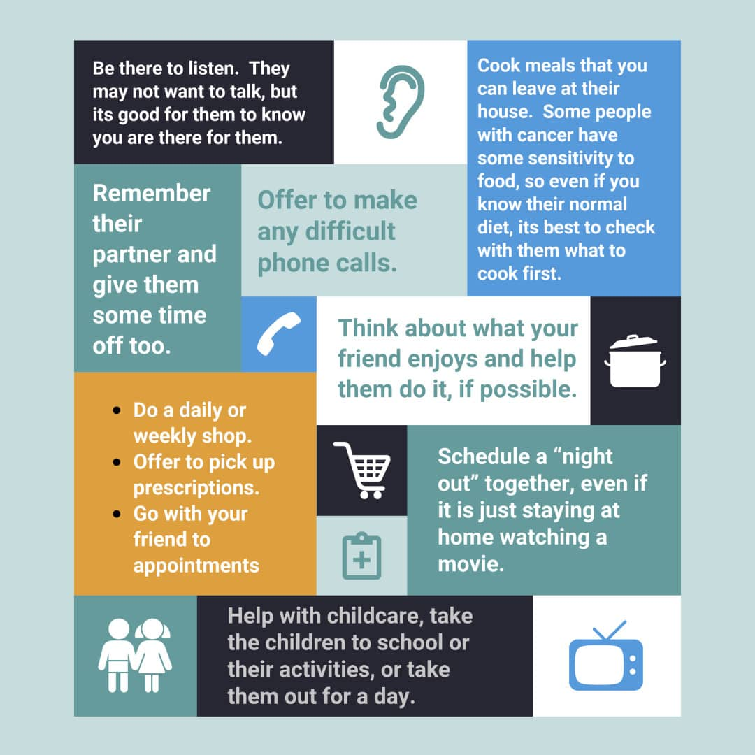 Helping A Friend With Cancer Infographic