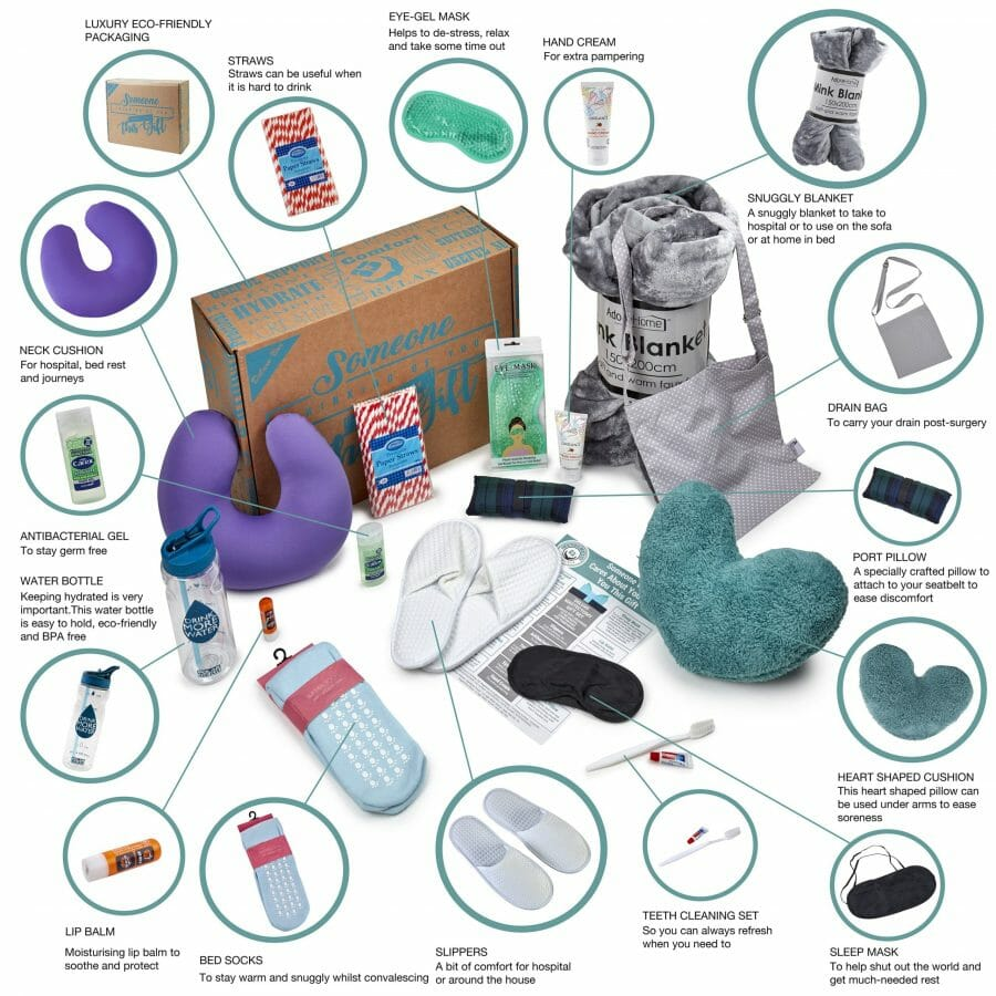 What Is In The Mastectomy Gift Package From Cancer Care Parcel