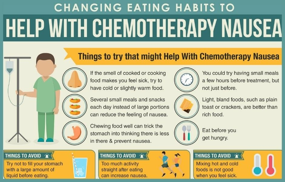 Changing Eating Habits Can Help With Chemotherapy Nausea