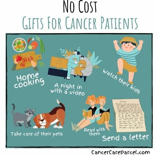 No Cost Gifts For Cancer Patients