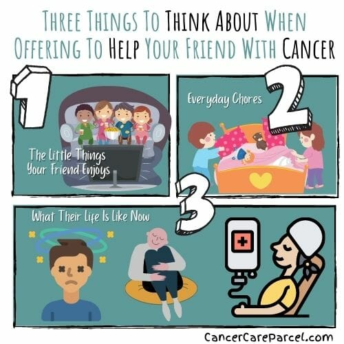 Three Things To Think About When Offering To Help Your Friend With Cancer